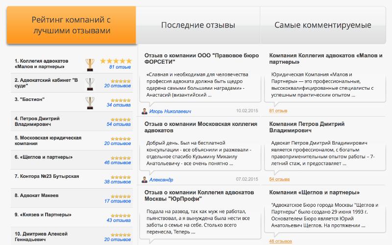 Главная страница сайта vse-advokaty.ru